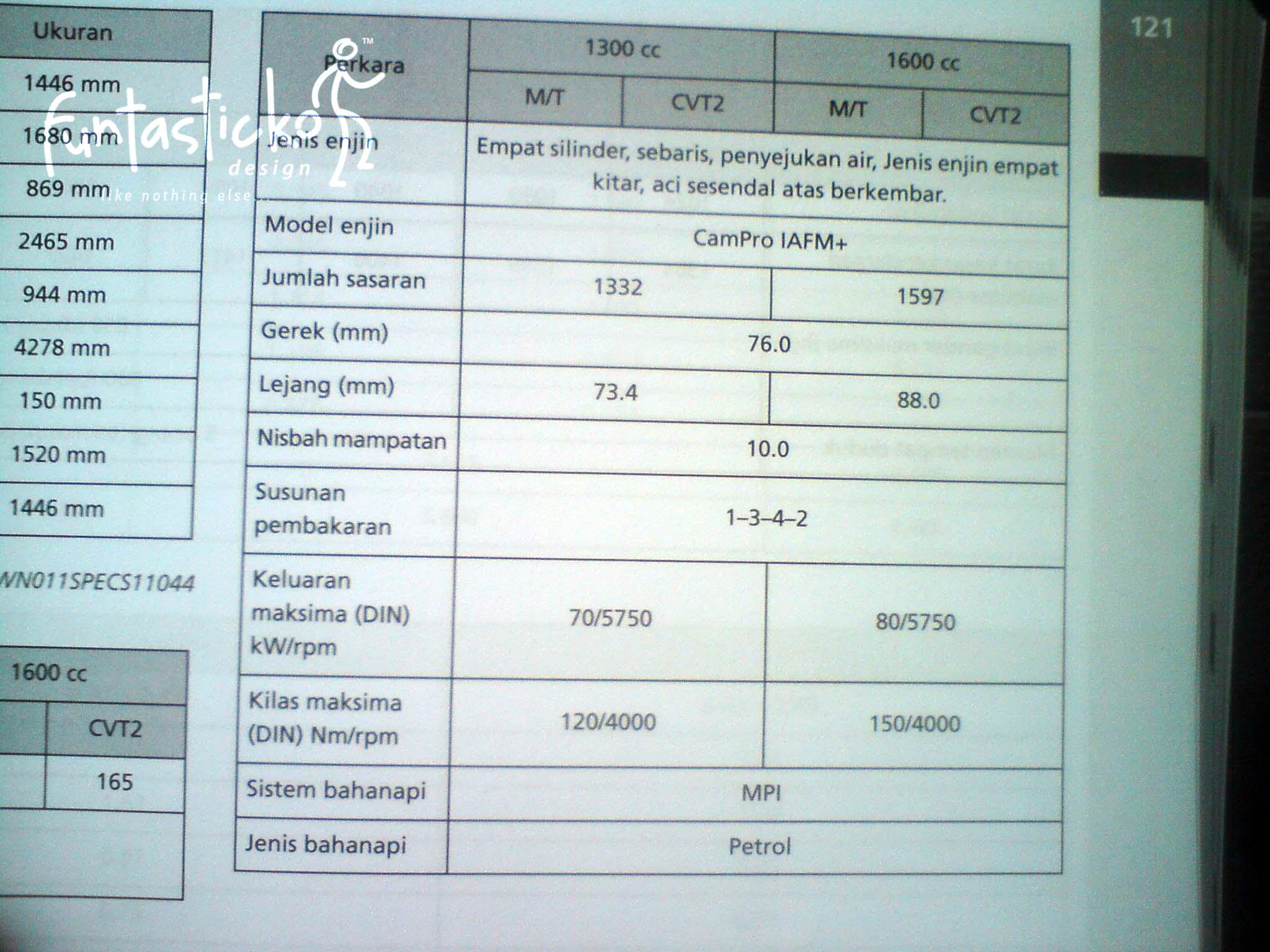 proton waja service manual book open source user manual u2022 rh dramatic varieties com proton waja 1.6l 4g18 engine factory workshop service manual Proton Waja Malaysia