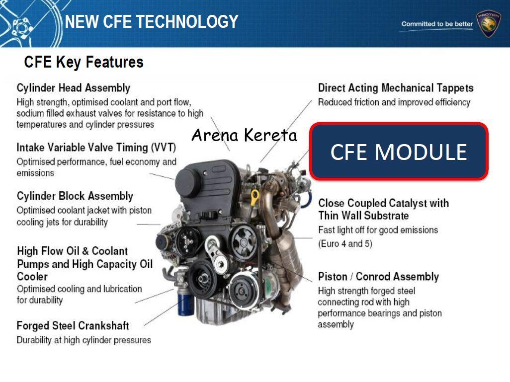 Cfe Engines Perodua Kancil Engine Diagram Imghttps Funtastickodesignfileswordpresscom 2011 12 Exora