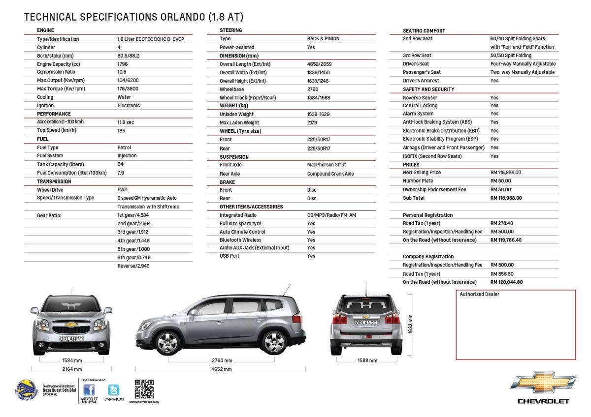 Chevrolet Orlando Price List_171212