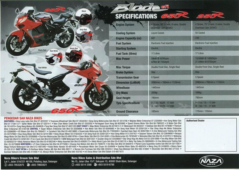 NAZA Blade Specification